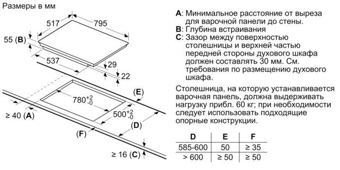 Индукционная варочная панель Neff T58BT20N0